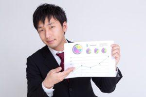 企業経営理論