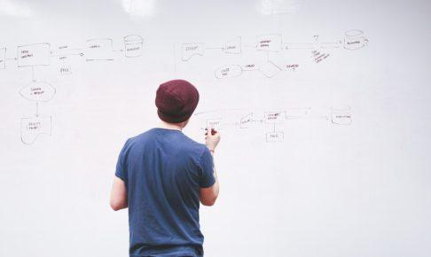 中小企業診断士の二次試験で活かす企業経営理論の過去問の使い方
